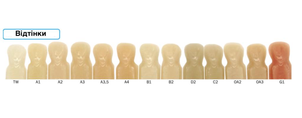 Набір 8 шприців, Наногібридний композитний матеріал з додатком цирконію Spident EsCom®250 Kit (Іс ком250), — фото №3